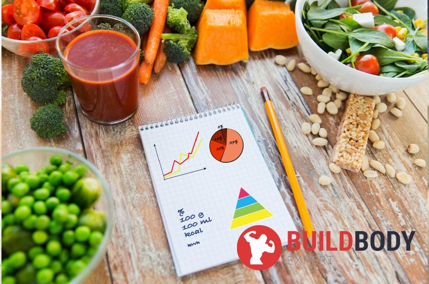 Подсчет калорий и баланс БЖУ во время сушки очень важен